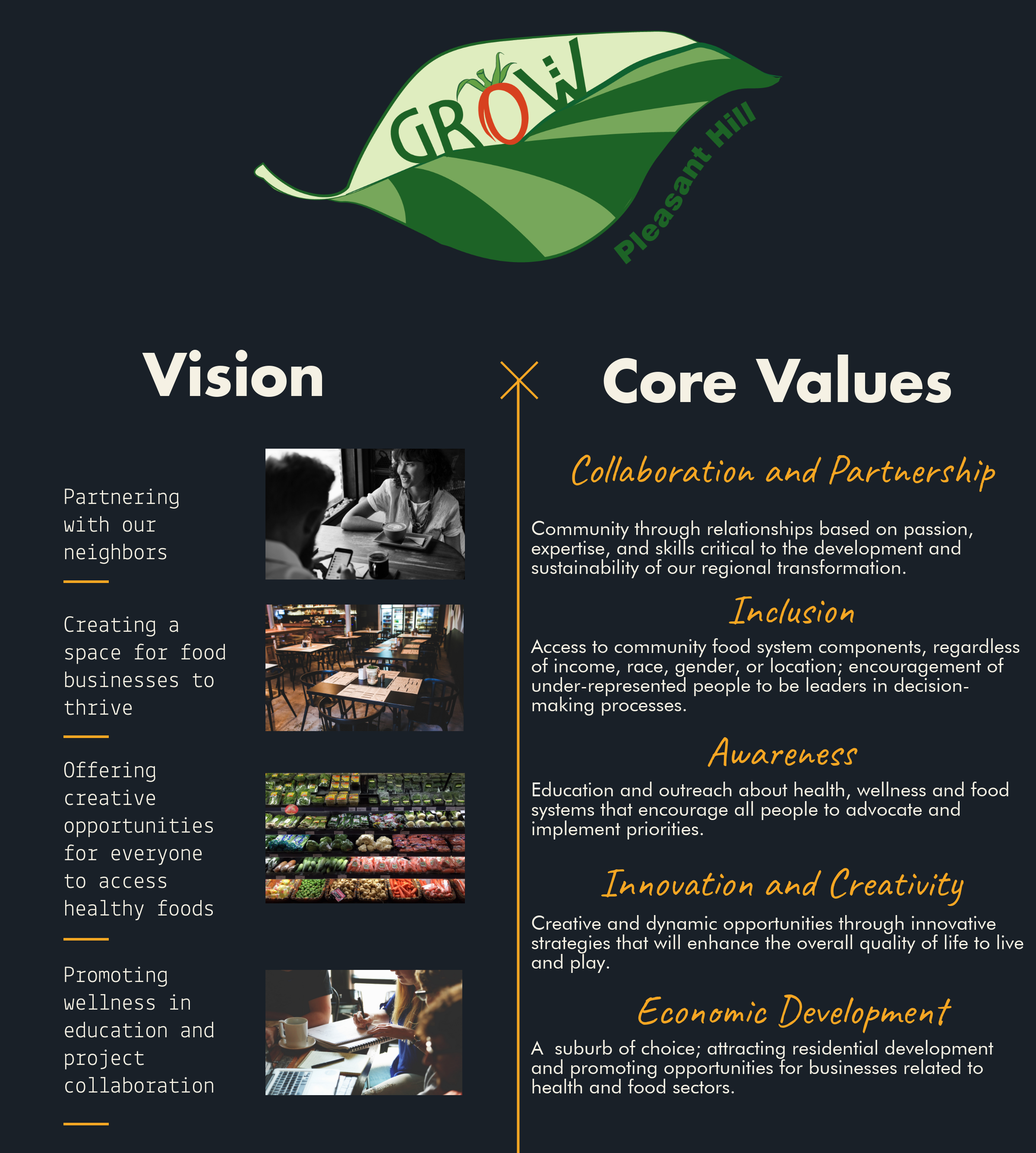 Grow Pleasant Hill Core Values and Vision
