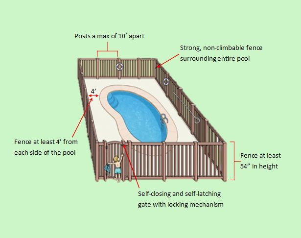 Swimming Pools Pleasant Hill Ia Official Website