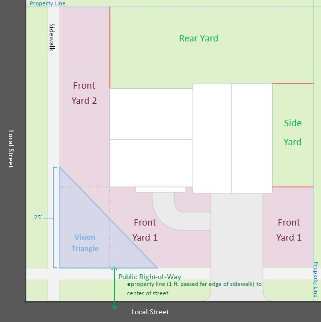 Deck Site Plan 1