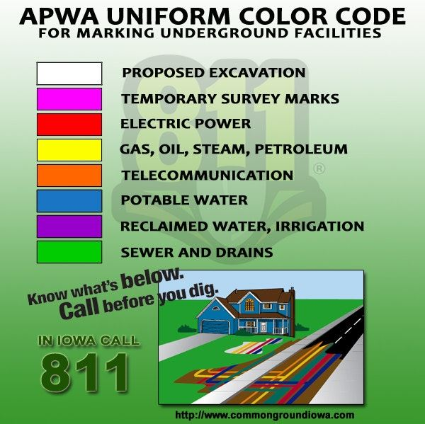 Iowa One Call Color Code